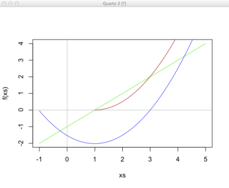 3-parabola_shift