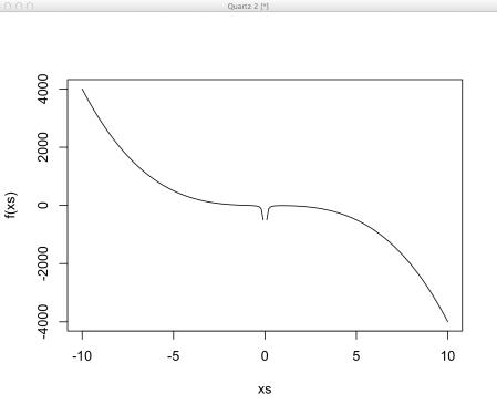 integer intervals 1