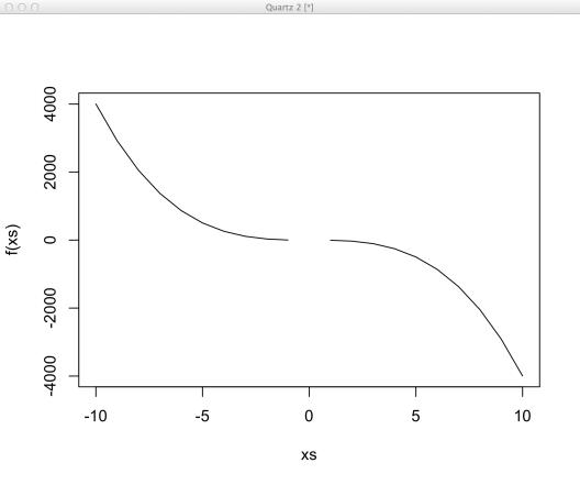 integer intervals