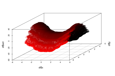 Adding noise makes the model simpler and more robust